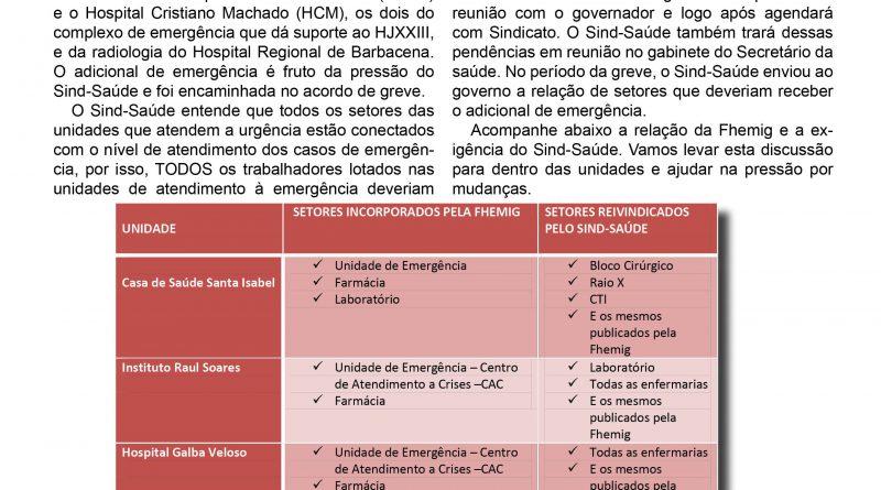 iNFORMATIVO ADCIONAL EMEREGENCIA modificado