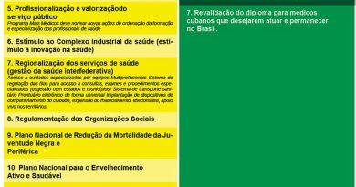 comparativo propostas Haddad Bolso naro saúde