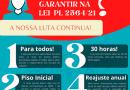 """""""PL da Enfermagem"""" luta para entrar na pauta do Senado"""